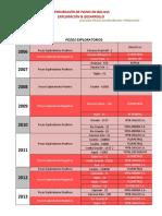 Perforacion de pozos en bolivia.pdf