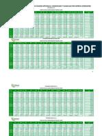 produccion por empresa operadora.pdf