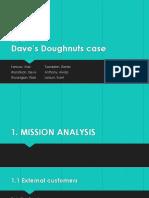 [BPR] Case 2 Presentation