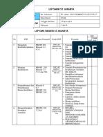 Identifikasi Formulir Sop Lsp Smk