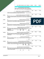 Reforma_Presupuesto y Mediciones