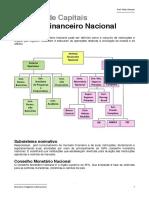 Sistema Financeiro Nacional Apostila