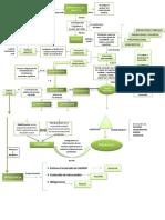 Mapa Piaget