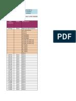 FAA Aircraft Characteristics Database v2 201709