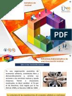 OVI Estructura Administrativa de Una Asociación Mutual