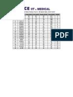 01_Rank List - JEE Main Pattern Test-1!20!07-2017.PDF-1