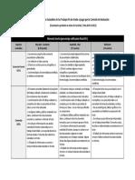 FCCBA Aspectos Evaluables WEB 2014