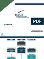 Preparacao Exame CTFL - NOESIS