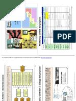 Seguimiento y Control de Proyectos Con El PMI