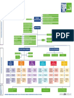 Estructura Organica UTE 2016