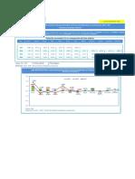Indice de Precios de Materiales de Construcción PERÚ