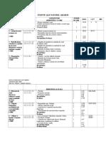 planificare_stiinte_a_iva_aramis.doc