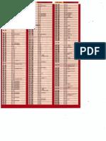 #Tabela de Correspondência CPC 1973 x CPC 2015