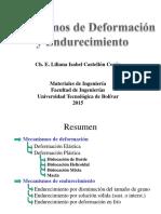 Tema 5 Deformacion Plástica y Mecanismos de Endurecimiento