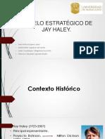 Modelo Estratégico de Jay Haley 1