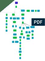Lectura 3-Mapa conceptual.pdf