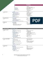 Content Pages Elementaru Unit 7