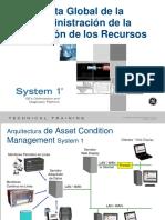 Vista Global of Asset Condition Management1 Rev2