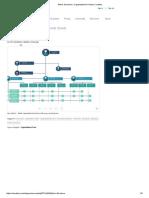 Matrix Structure ( Organizational Chart) _ Creately