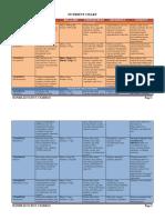 NUTRIENT CHART.docx