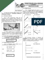 Física - Pré-Vestibular Impacto - Gráficos do MRU