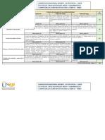 Formato Rubrica Competencias Comunicativas 40003 Habilitaciones 291