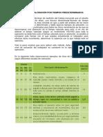 MÉTODO DE VALORACIÓN POR TIEMPOS PREDETERMINADOS.docx