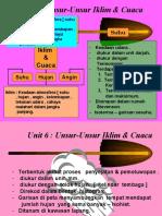 Unit 6, Unsur-Unsur Cuaca & Iklim.