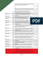 Catalogue Normes Marociane Electricité Édition Mai 2015