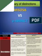summaryofdistinctionsmisosavsimpact-111211053439-phpapp02 (1).pdf