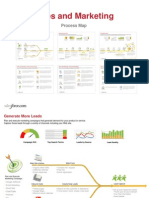 Sales and Marketing Process Maps Sales Process and Methodology
