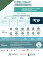 Fondo Multidonante de UN.pdf