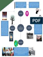 De la postmodernidad al multiculturalismo.docx