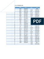 Datos Obtenido en La Primera Ida