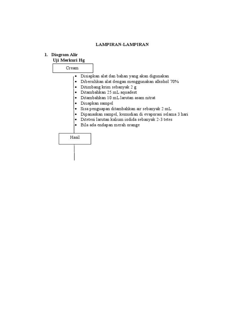 Diagram alir ccuart Gallery