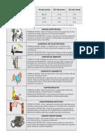 distanciamnimasdeseguridadparatrabajosconlneasenergizadas-140702101348-phpapp02.pdf