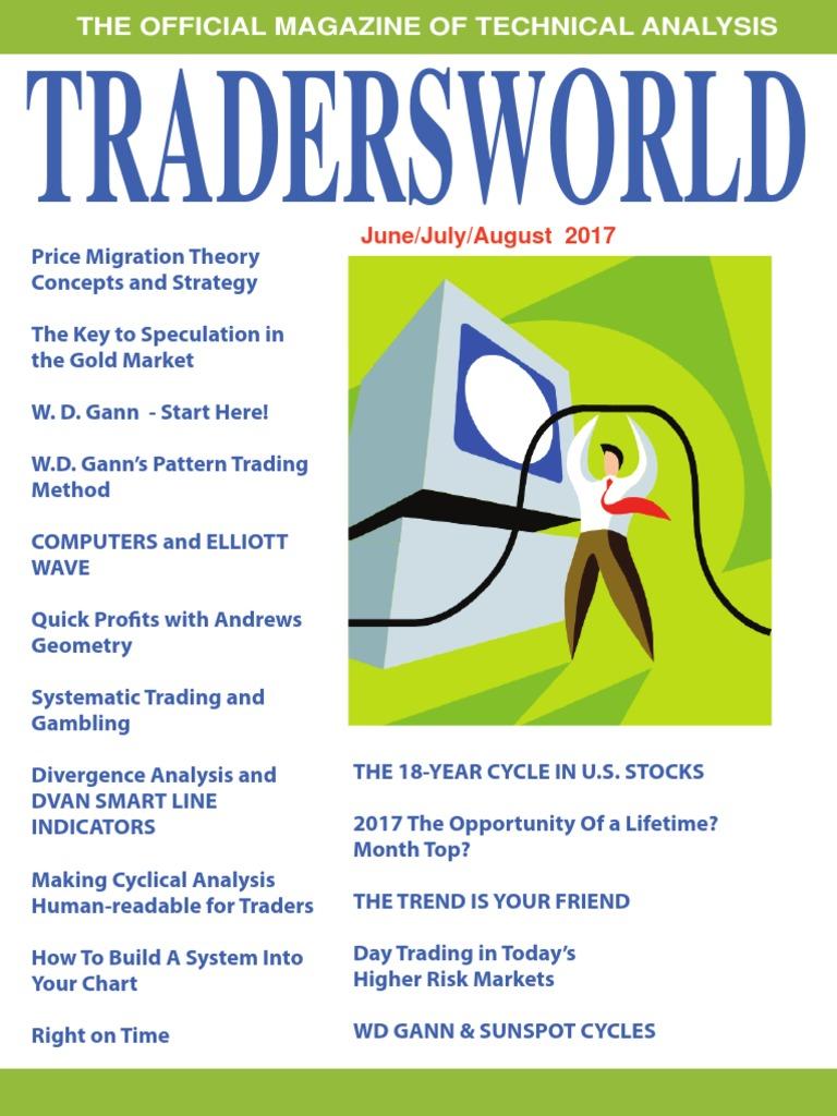 Online trading ppt