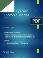 17 Diatonic Modes All Keys