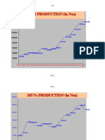 Industry Statistics Vehicle 09