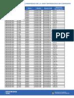 Ansv Listado de Radares de Propiedad Ansv en Comodato