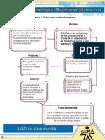 Flujograma Modelo de Negocio