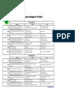 Dieta10Kilos.pdf