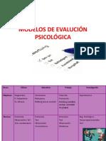 Modelos de Evalución Psicológica