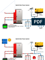 Proposal High Load Factor Inverter