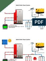 proposal high load factor inverter.pptx