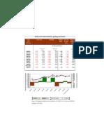 Cocoa Supply Demand Chart