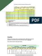 Tabla IEC 62219