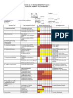 Clinical Pathway DM Ketoasidosis