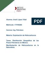 Distribucion Pozos MEXICO