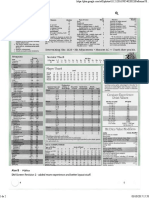 AD&D 2nd edition cheat sheet